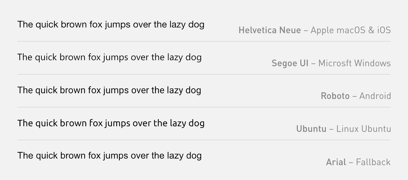 Fonts and font-weights in Emails - Daniel Neubert - Medium