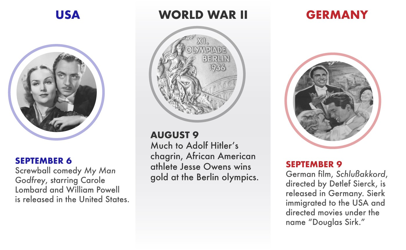 The War Years: A Timeline of German and American Film from