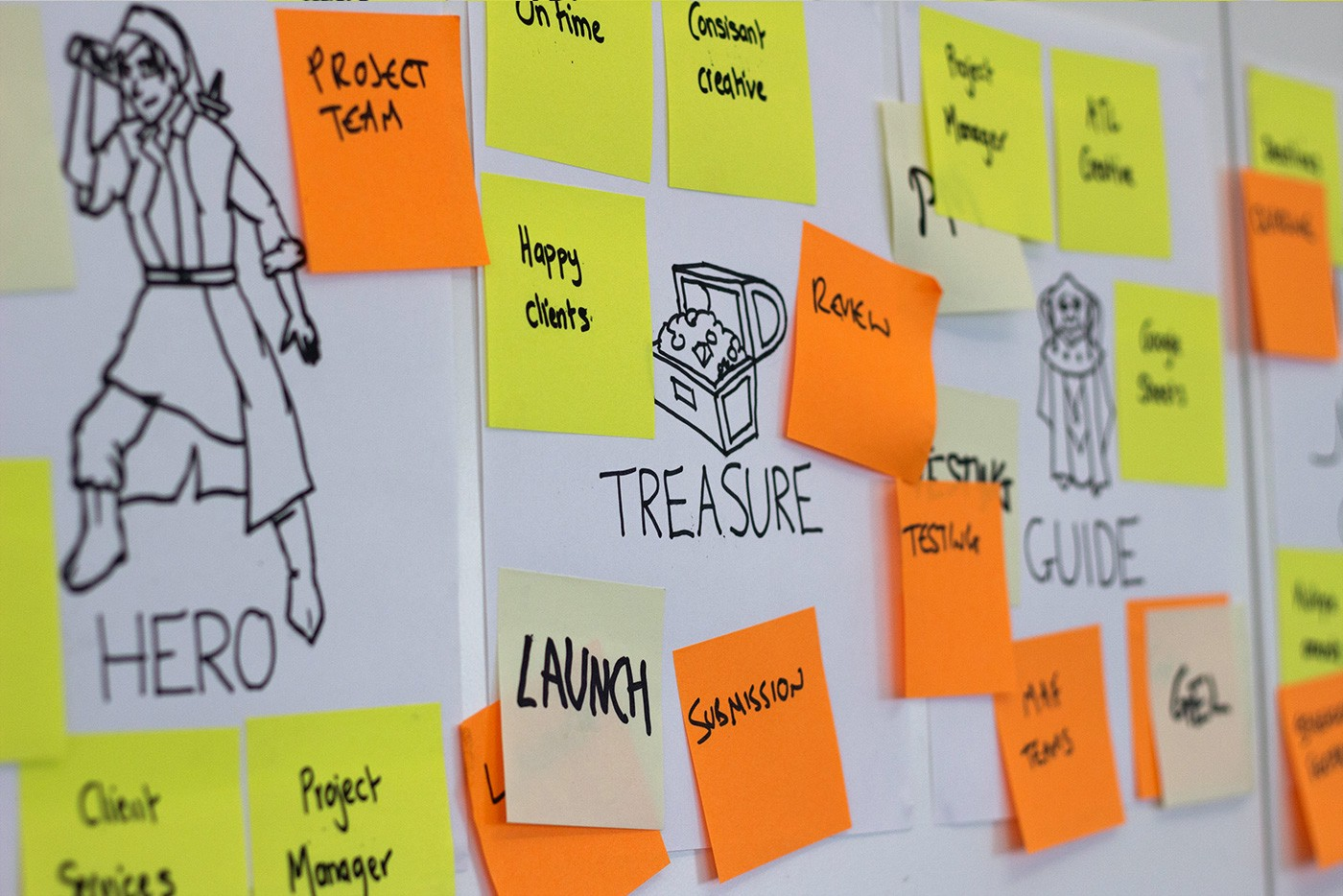 Agile Fun Games don't run project retros, play dungeons and dragons