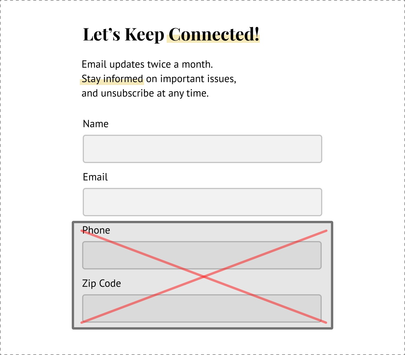 "A type form with Name, Email, Phone, and Zip Code entry boxes. The Phone and Zip Code fields have a red ""X"" over them."