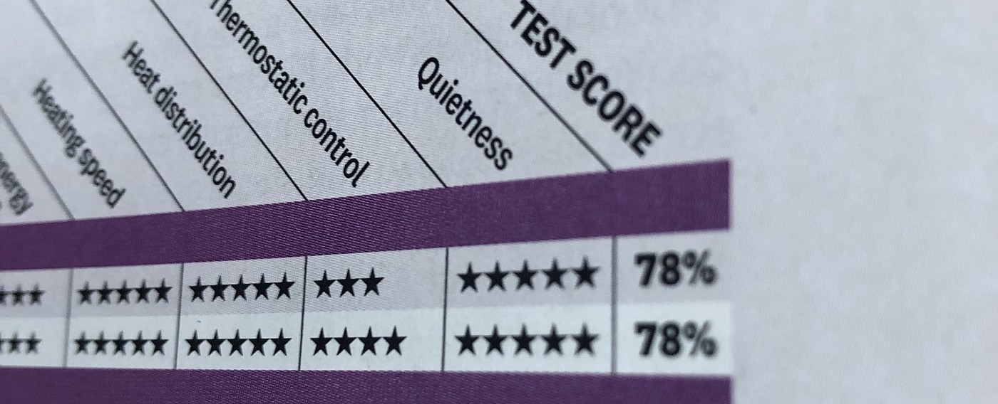 Screenshot of a consumer product test showing a single number test score