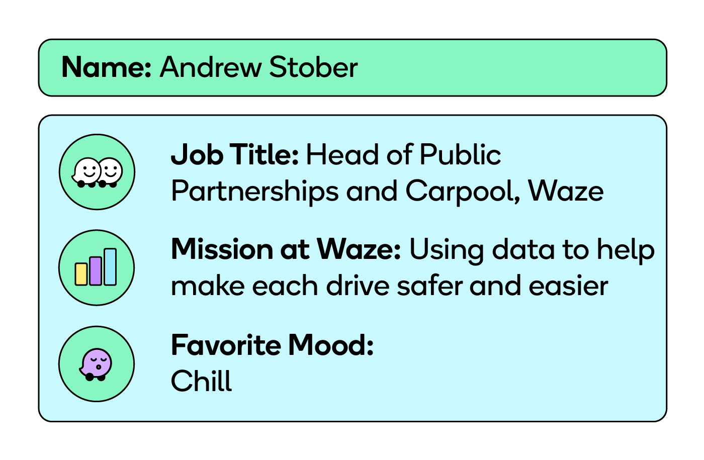 Waze's Head of Public Partnerships and Carpool Andrew Stober uses data to make drives safe and easy.