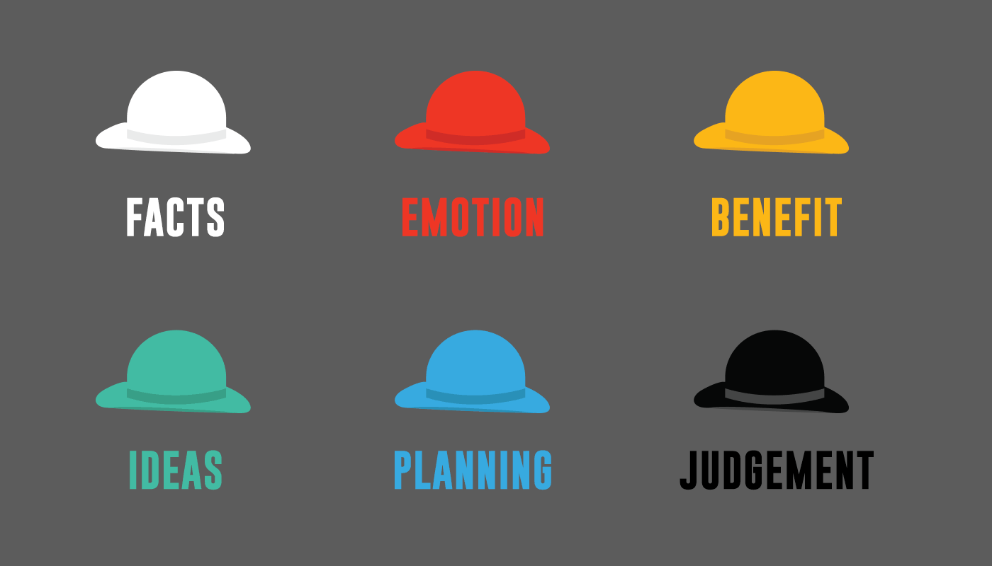 Six Thinking Hats - 42courses - Medium