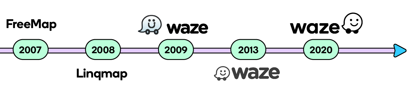 From FreeMap to the Map we use today, every Wazer makes a difference.