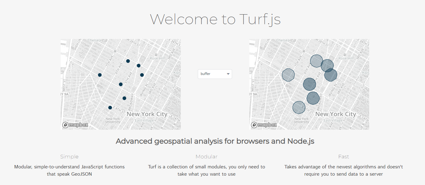 GeoSpatial Analysis with JavaScript (Turf js) 🗺️ - Timothy