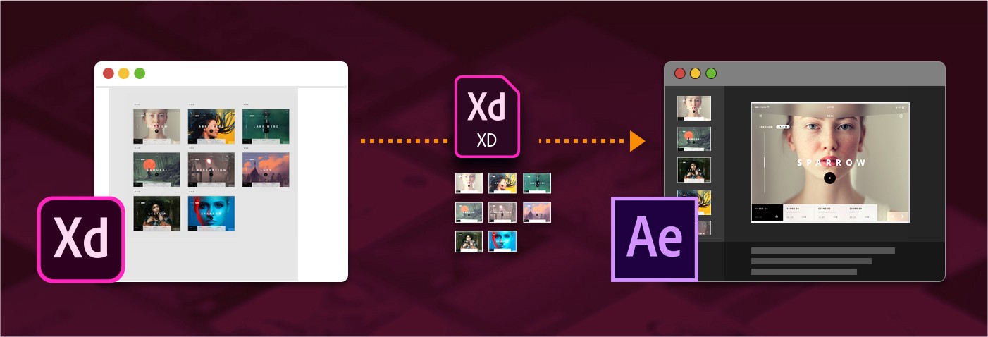 You Love Adobe XD, You Just Don't Know It Yet - UX Planet