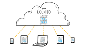 PoC to Production: AWS Cross-Region Cognito Replication — Part 1