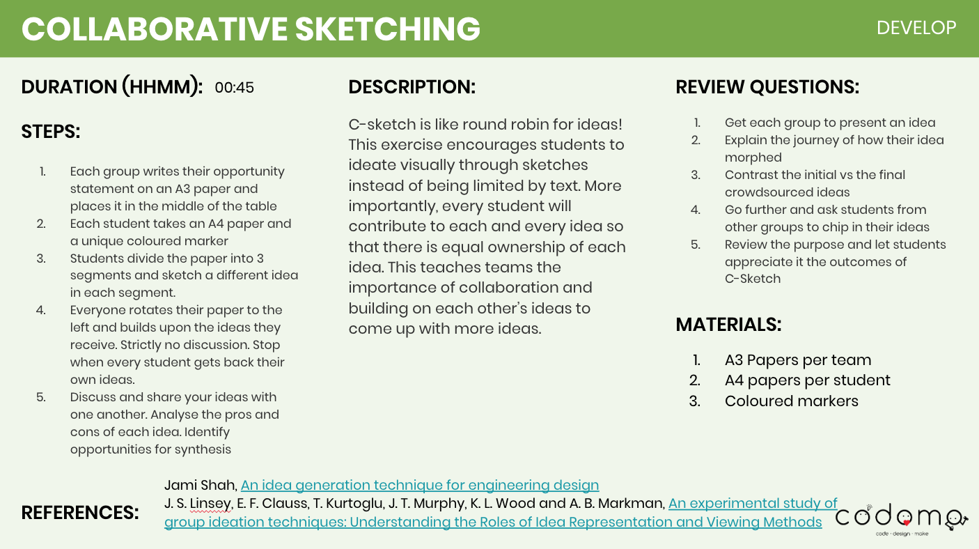 8 Exercises To Quickly Boost Creative Thinking In Teams
