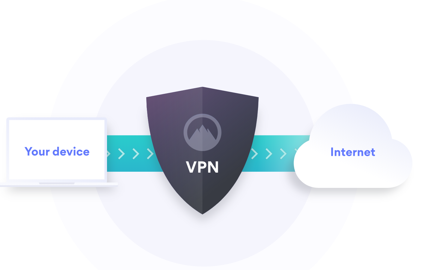 The evolution of VPNs: from business security to privacy protection