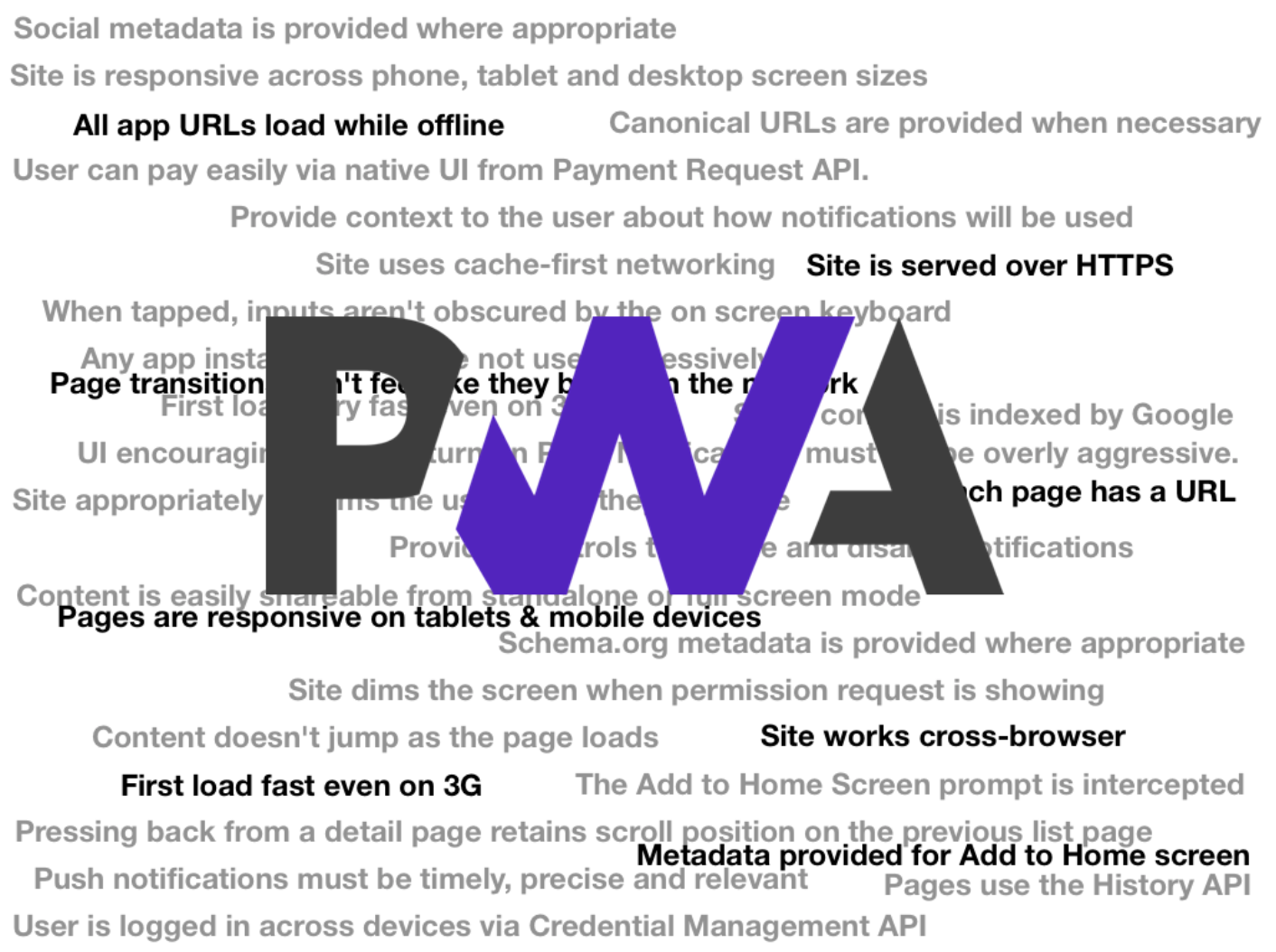 Getting the whole picture on Progressive Web Apps - UX