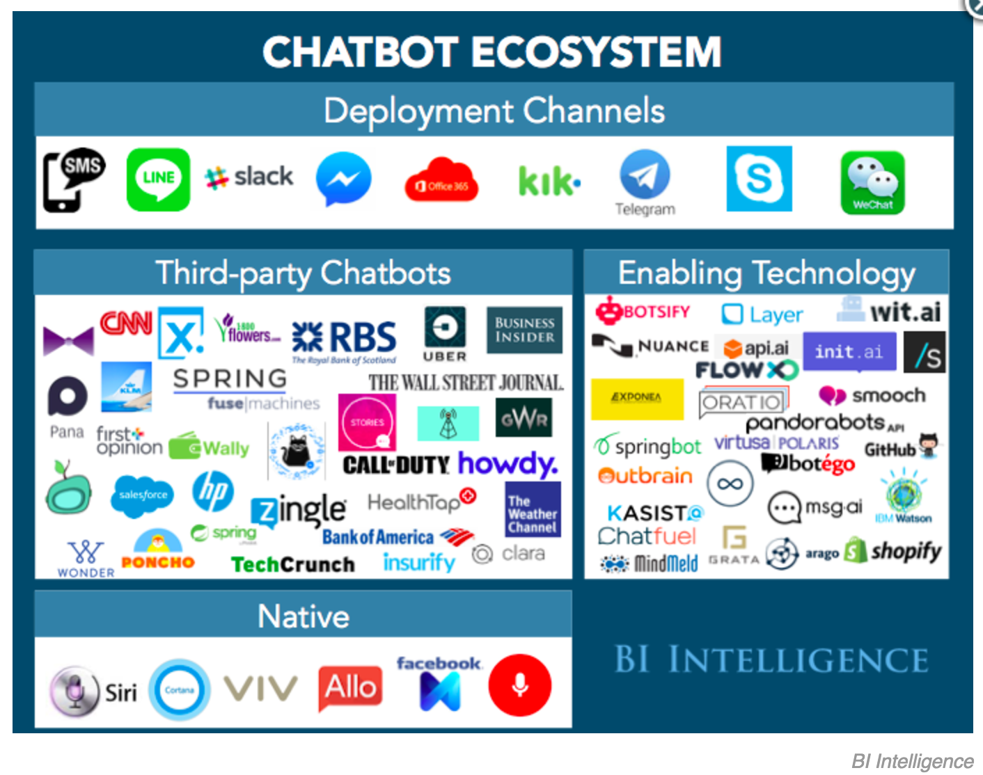 Starting A Chatbot Company: 3 Big Things I've Learned So Far