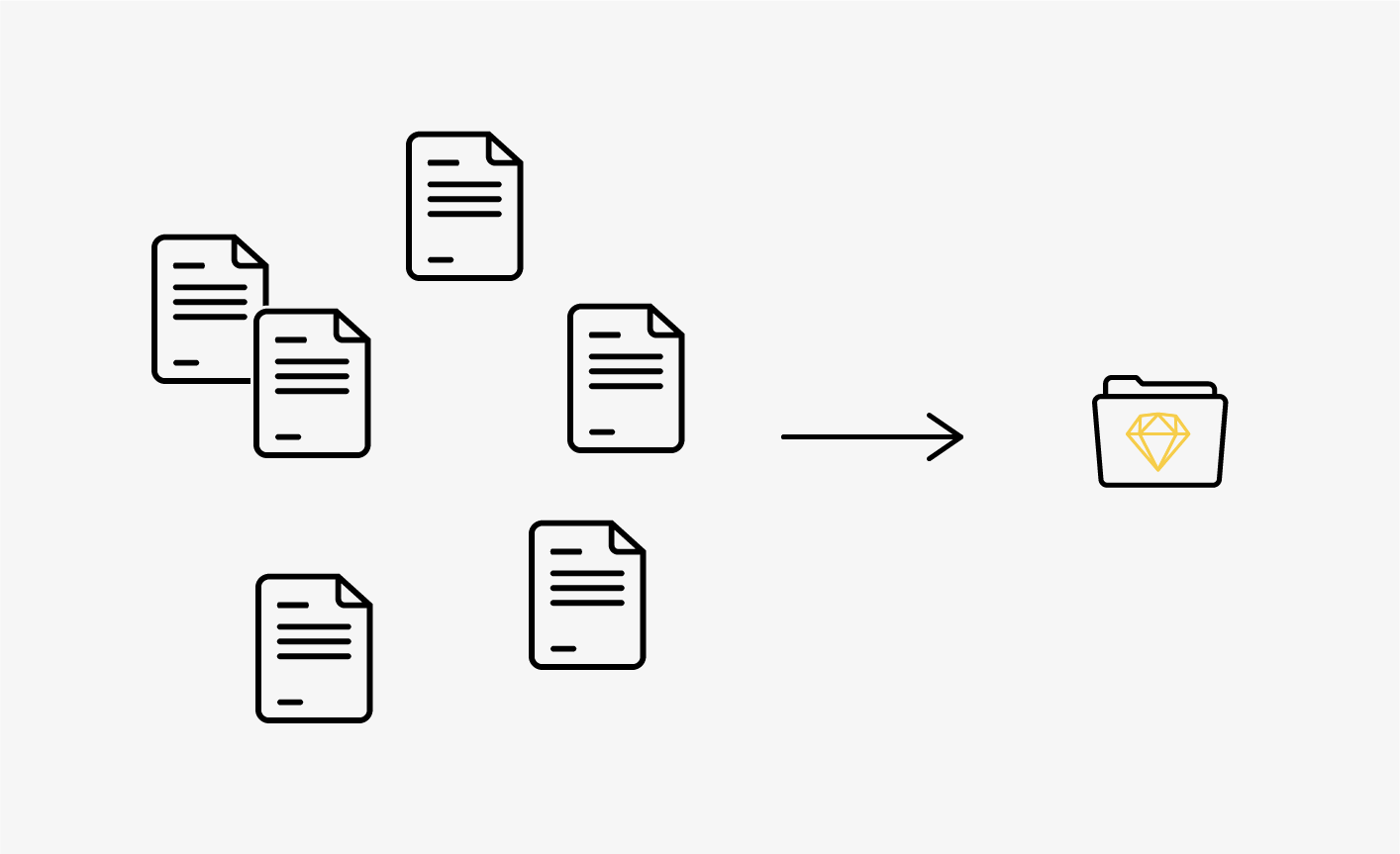 A diagram showing document icons on one side with an arrow pointing to a folder with the Sketch logo on on the other.