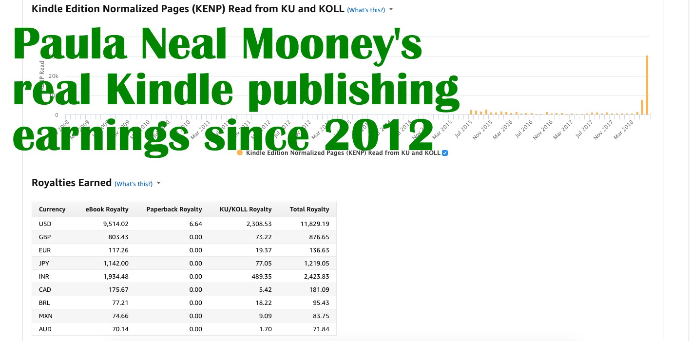 I've Made $13,415 55 Writing and Publishing Kindle Books