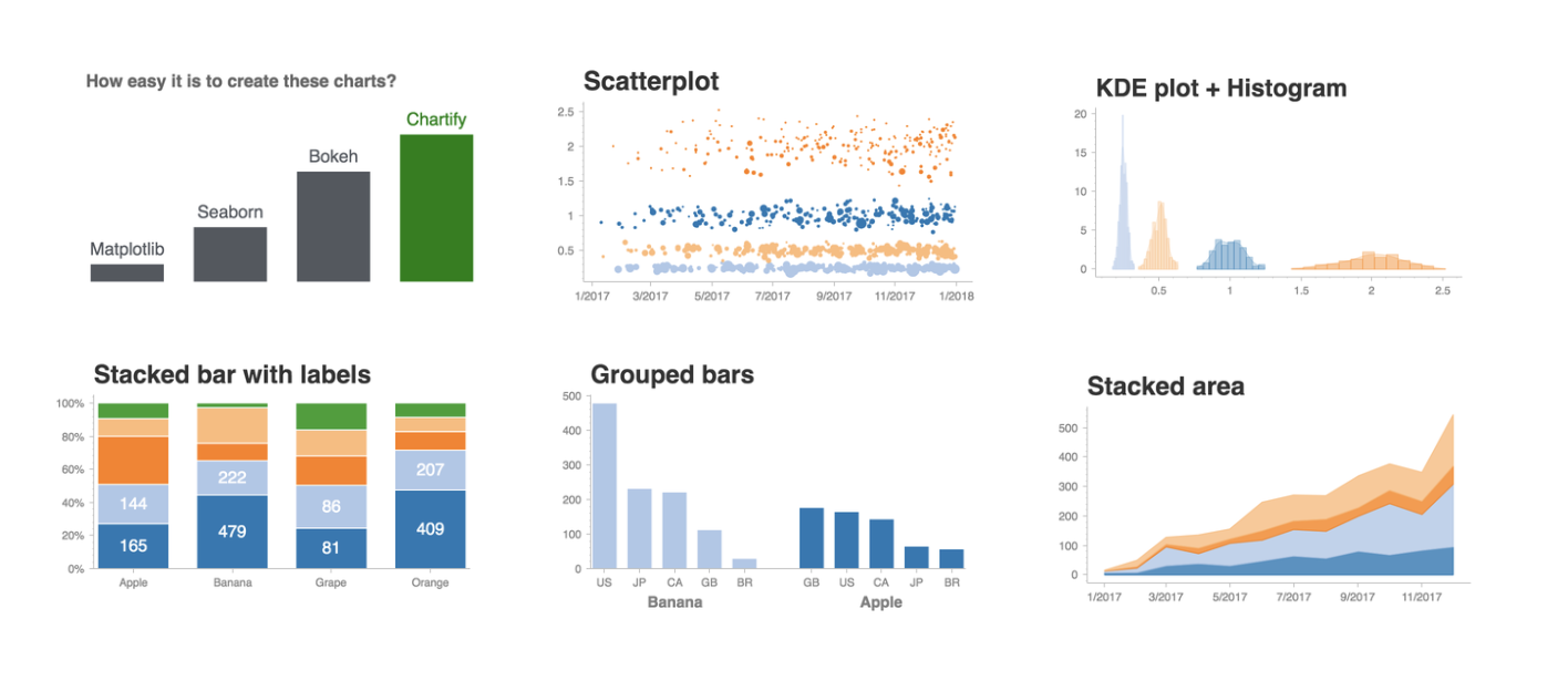 Data Visualization With MatPlotLib Using Python - Towards Data Science
