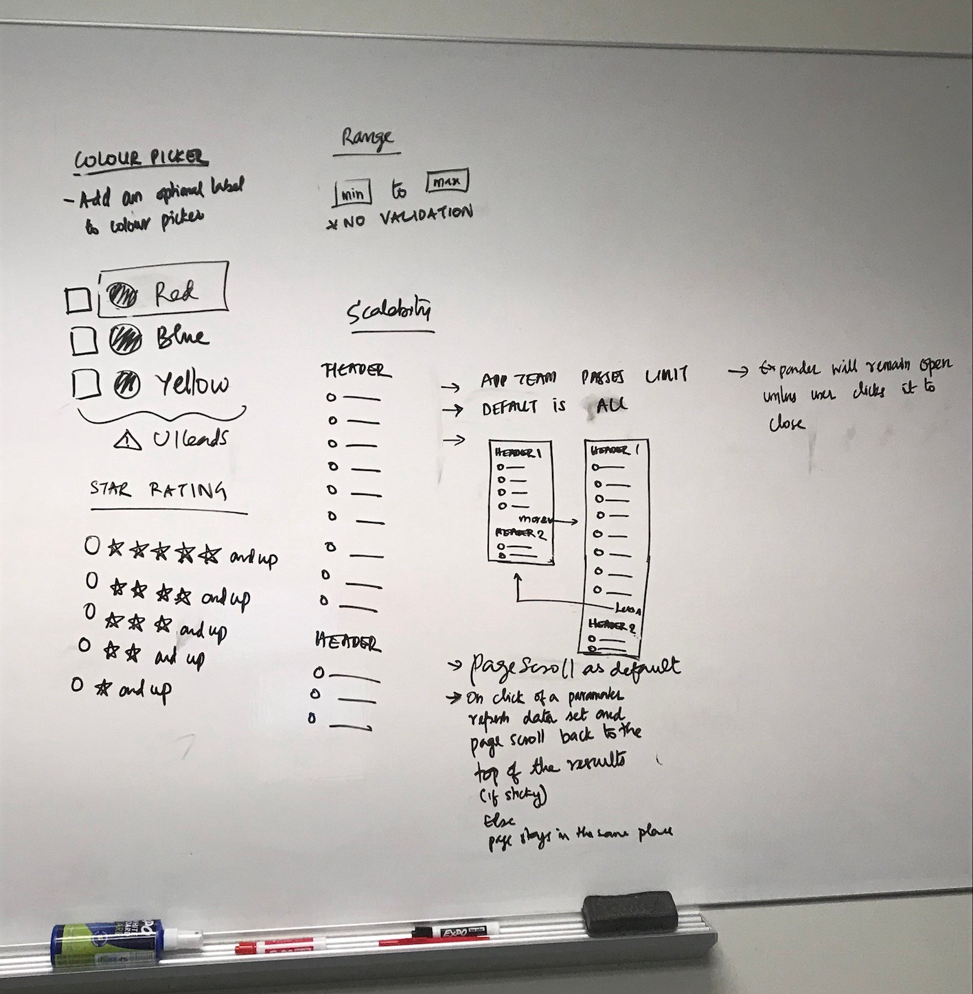whiteboard sketch of a data filter with data points and behaviours