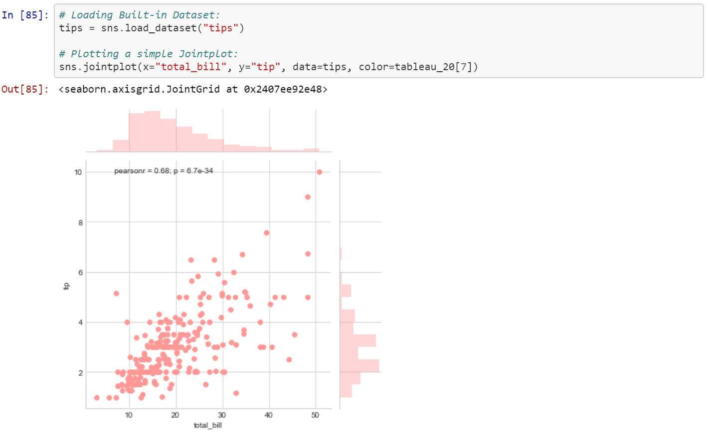 Data Visualization with Python and Seaborn — Part 5: Scatter