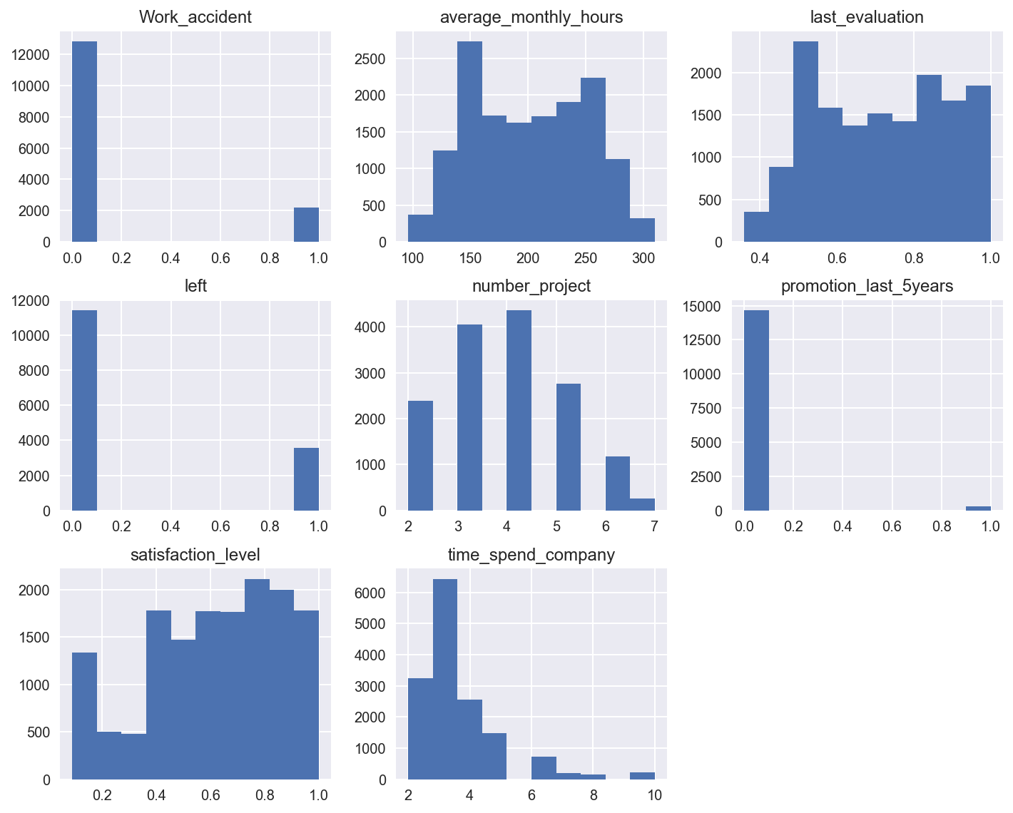 Applied Deep Learning - Part 2: Real World Case Studies