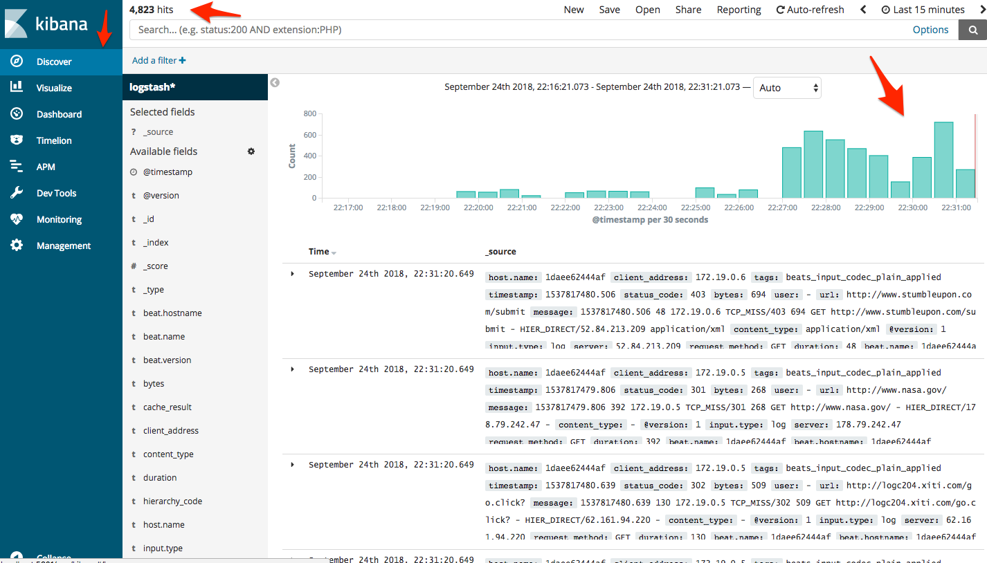 Enabling Centralized Application Logging using the Elastic