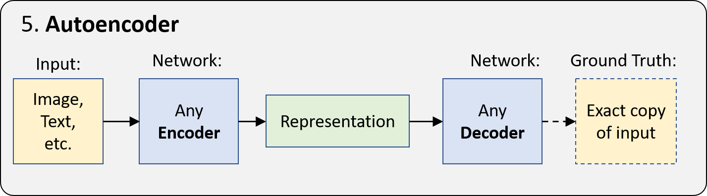 MIT Deep Learning Basics: Introduction and Overview with