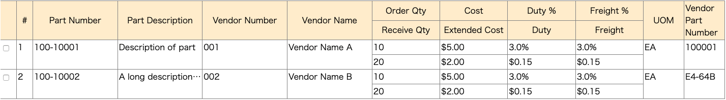 How To Create Responsive Tables With Pure Css Using Grid