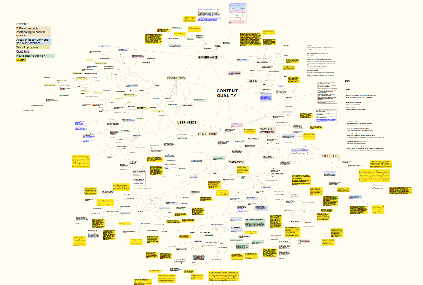 An ecosystem map of ideas that looks like a giant mind map made up of many different pieces.