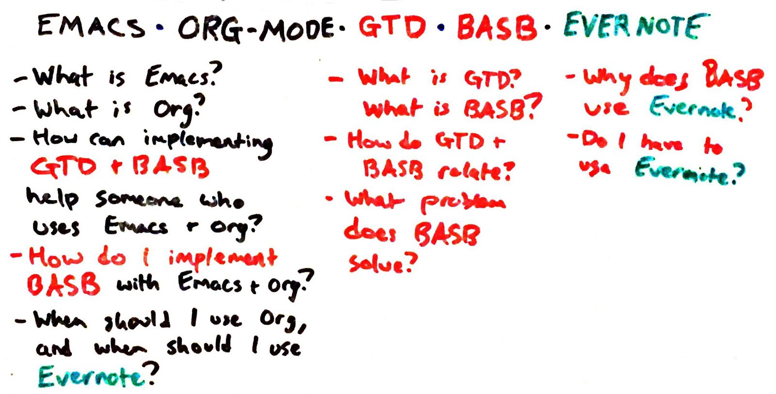 Implementing A Second Brain in Emacs and Org-Mode - Tasshin
