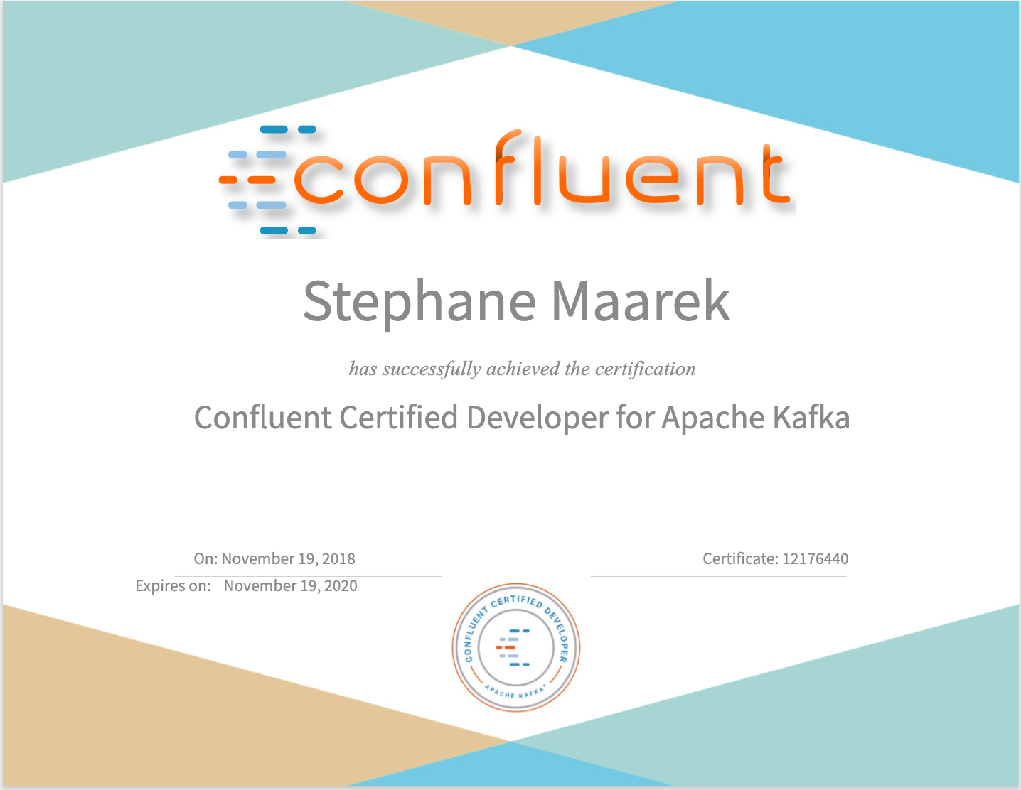 How to Prepare for the Confluent Certified Developer for