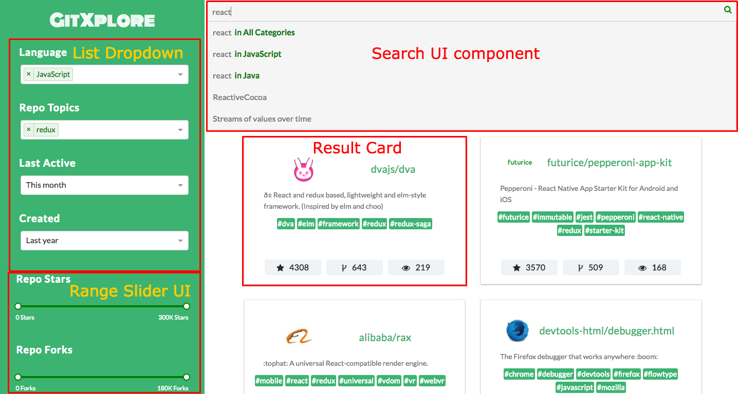How To Build A Github Search UI in 60 Minutes 🔍 - All