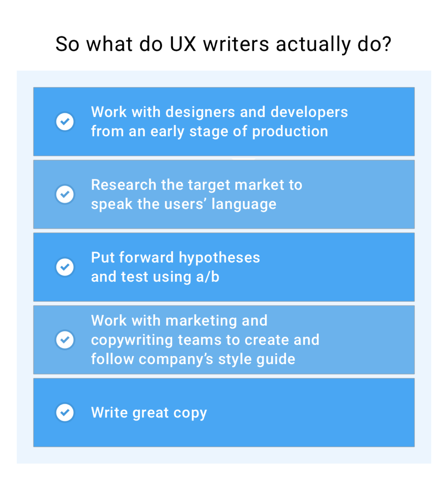 How to build a better product with UX writing - UX Collective