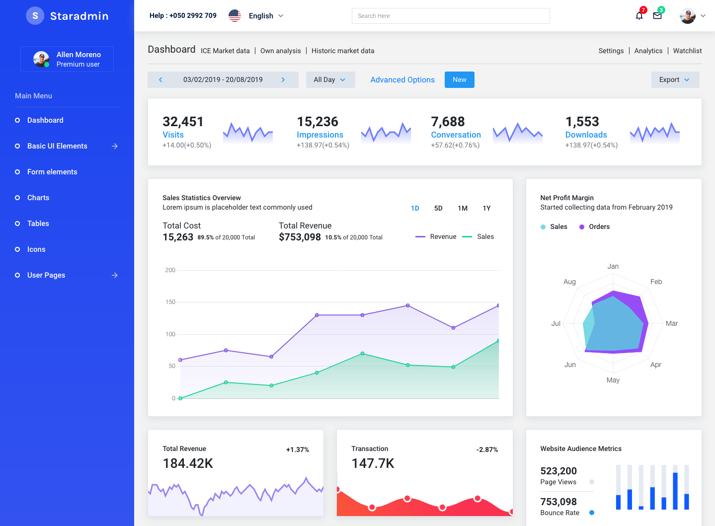 10 Fascinating PHP and PHP-friendly admin templates