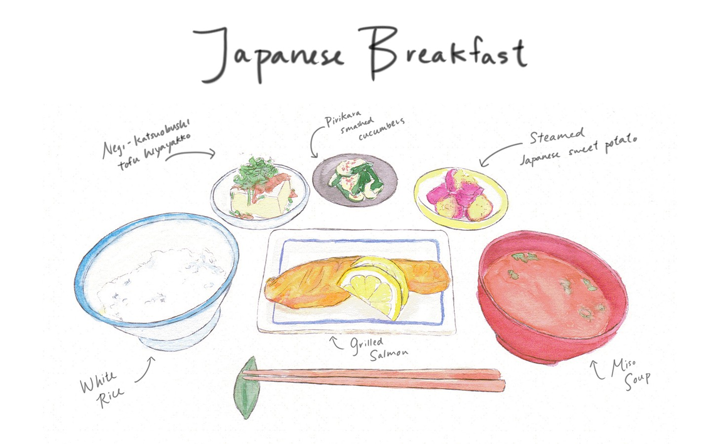 An illustration of fish, rice, miso, etc.