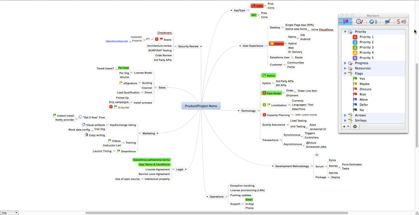 Addressing Software Complexity With Mind Maps - Mike Leach