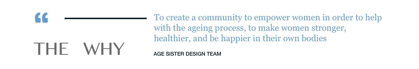 How to age happily? Like a woman over 50 — A UI/UX Case-Study