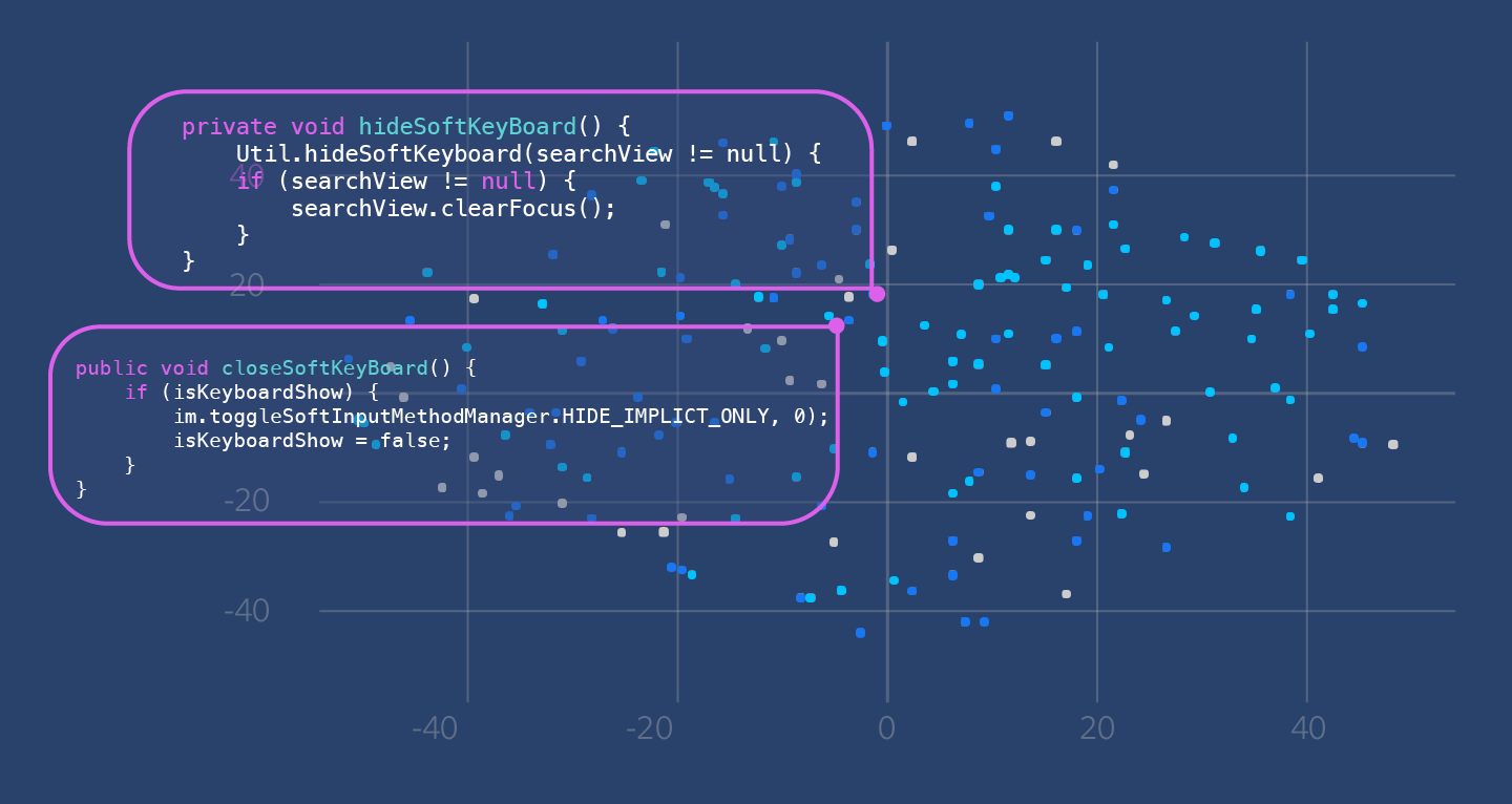 Searching for Code? Let a Neural Network Do That for You!