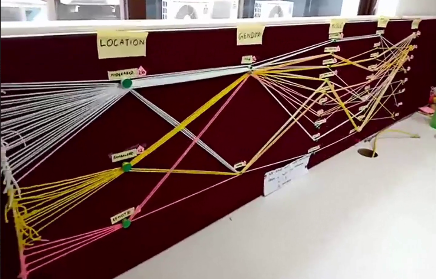 'The Humans of the Hackathon'—created by Pratap, Richie & Sainath is a physical visualization of participation at the July