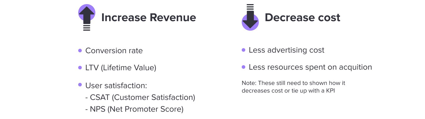 Image showing few metrics which increase revenue or decrease cost