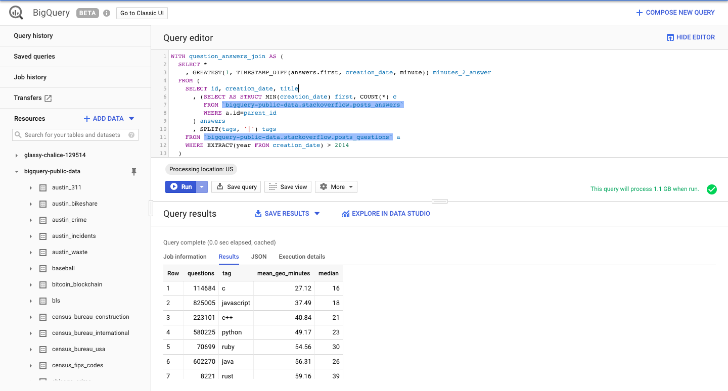 BigQuery 101: All the Basics You Need to Know - Velotio
