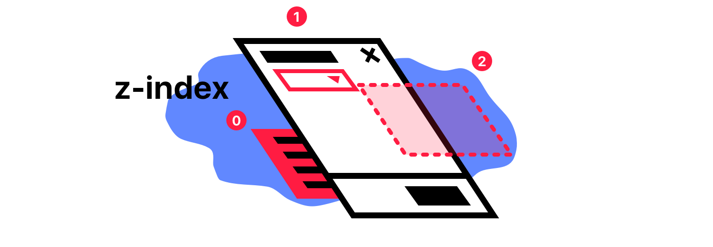 How To Build a Modal - Prototypr