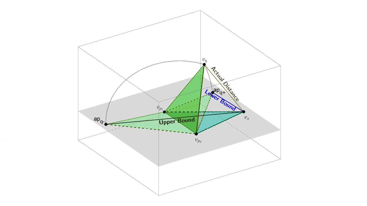 Figure 1: A three-dimensional Euclidean space used to represent solutions of linear equations. Image is a derivative from vec