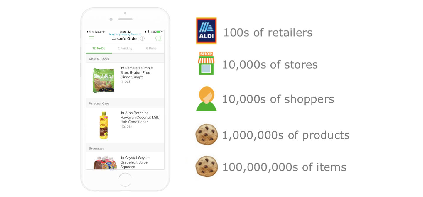 Predicting the real-time availability of 200 million grocery