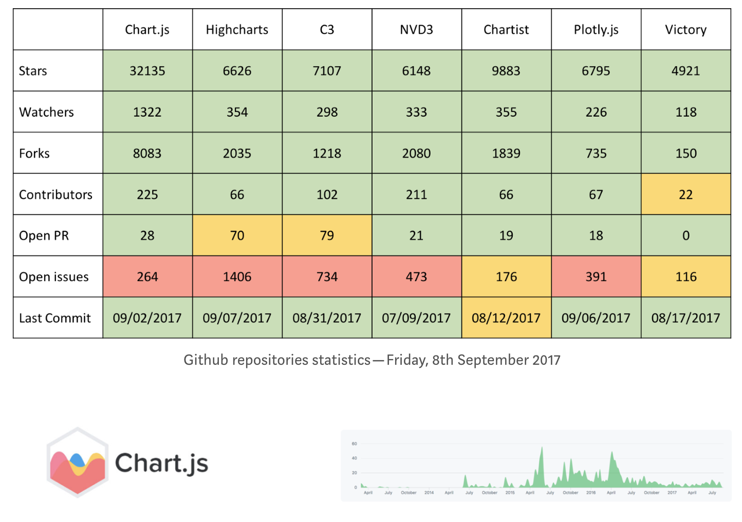 How to Setup Chart js for React and Dynamically Allocate Colors
