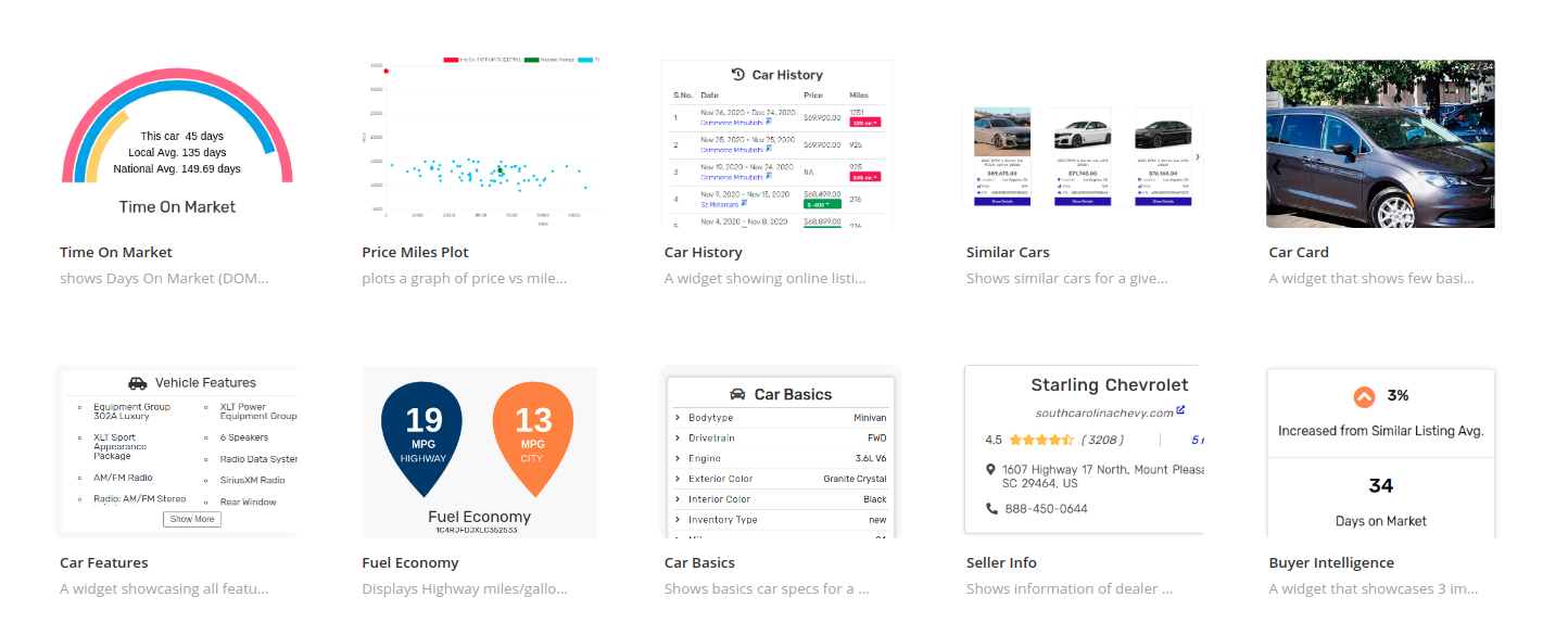 Widgets collection by Marketcheck