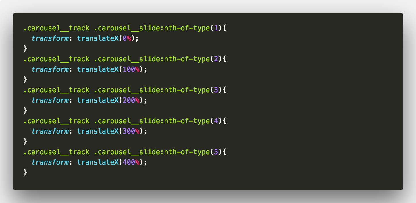 """HOW TO: Pure CSS """"carousel"""" - codeburst"""