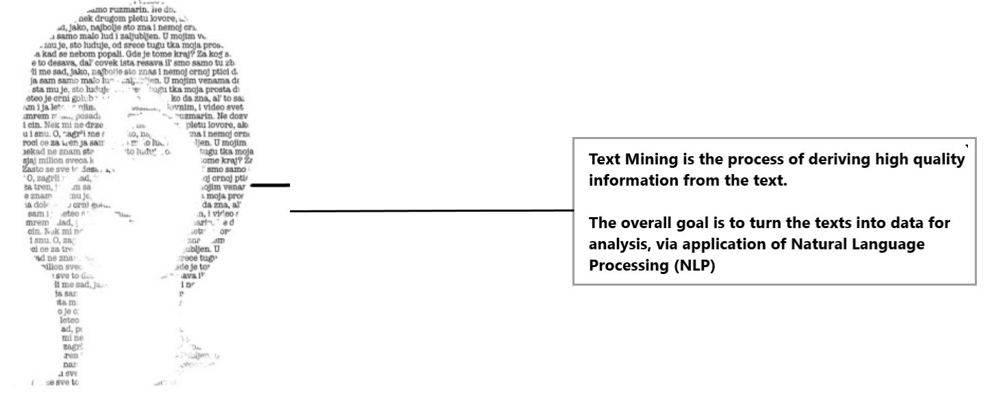 Text Mining in Python: Steps and Examples - Towards AI - Medium