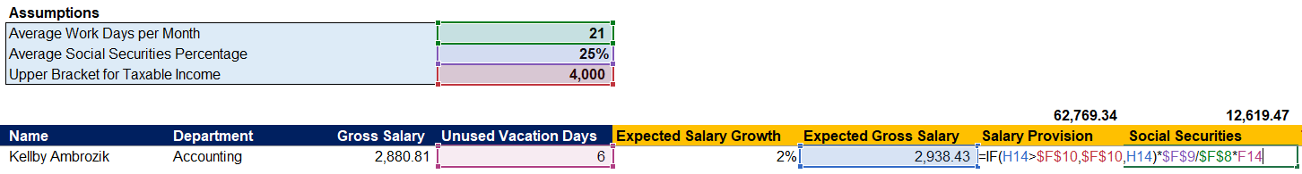 Vacation Days And Unused Paid Leave Accrual By Dobromir Dikov Fcca Magnimetrics Oct 2020 Medium