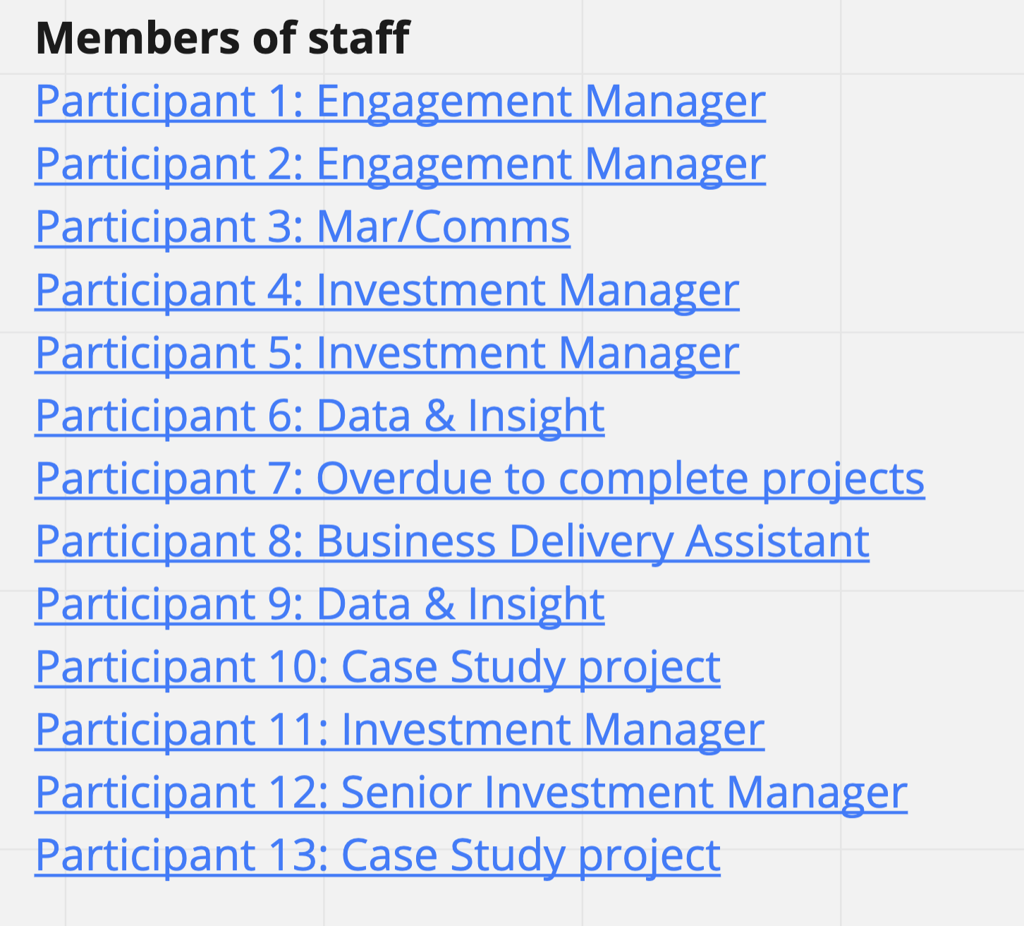List of links titled members of staff. There are 13 links, each one starts with a participant number and then has a job title
