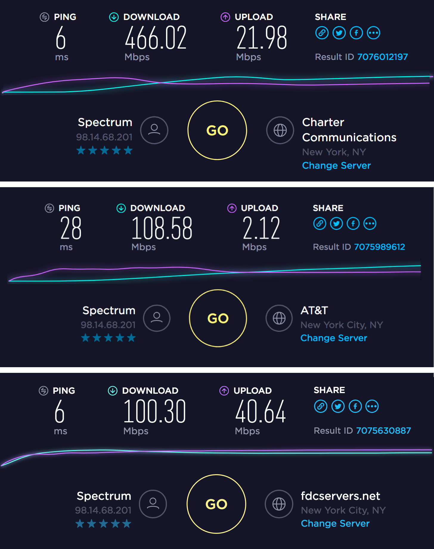 testmyspeed spectrum