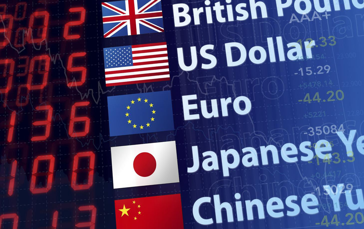 Fuss About Trading Foreign Exchange