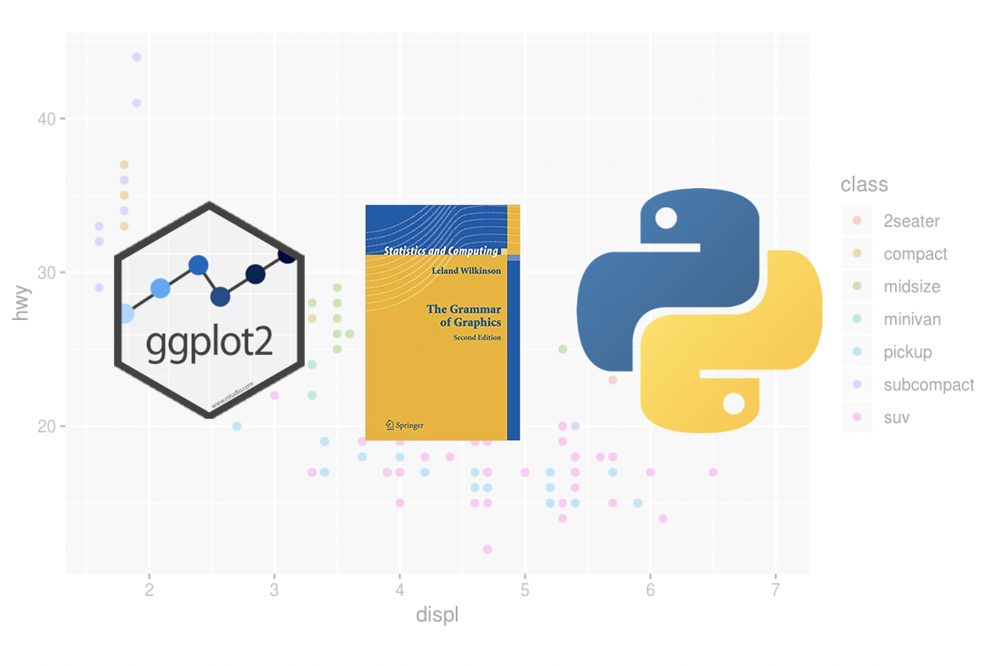 How to Use ggplot2 in Python - Towards Data Science