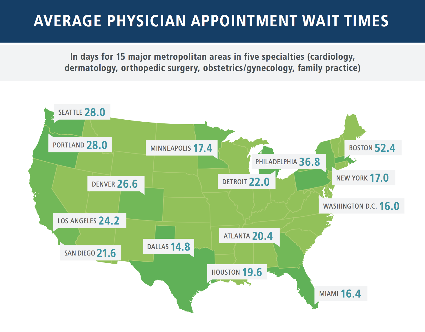 Why appointment wait times are rising and what you can do